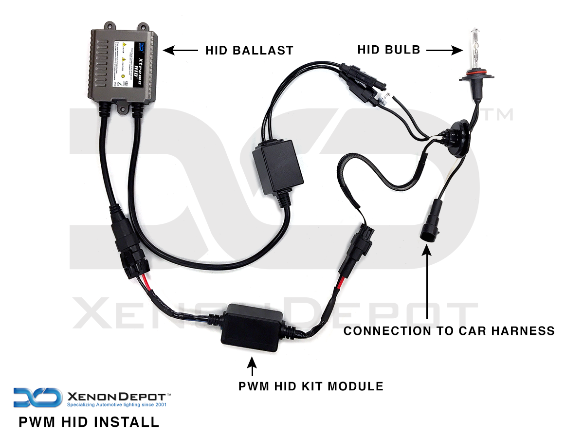 hid pwm install solved] xenondepot 2016 hid kit not working 2014 jeep cherokee 2015 jeep cherokee wiring diagram at soozxer.org